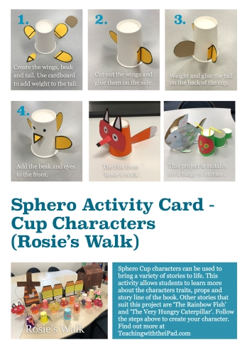 Sphero Cup Characters Activity Card