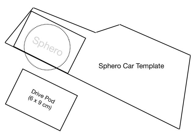 Sphero Car template